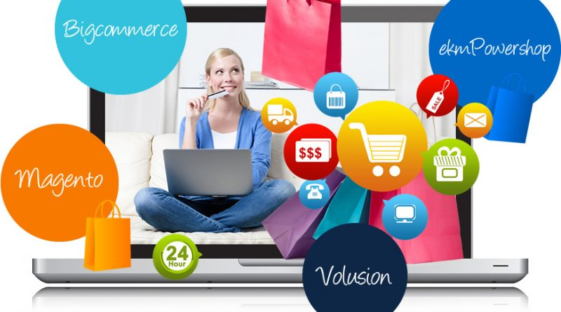 Multi-Channel eCommerce Software Market Upcoming Trends Forecast till 2025 with Top Key Players