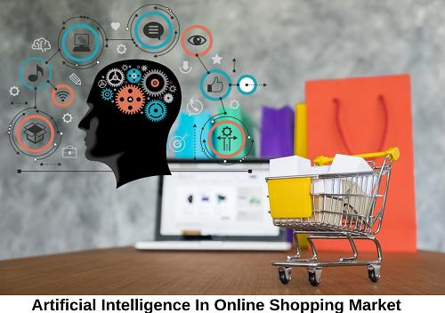 Artificial Intelligence in Online Shopping Market